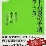 3分でわかる山本一郎(やまもといちろう)氏の現在 -アルファブロガーのパンドラの箱